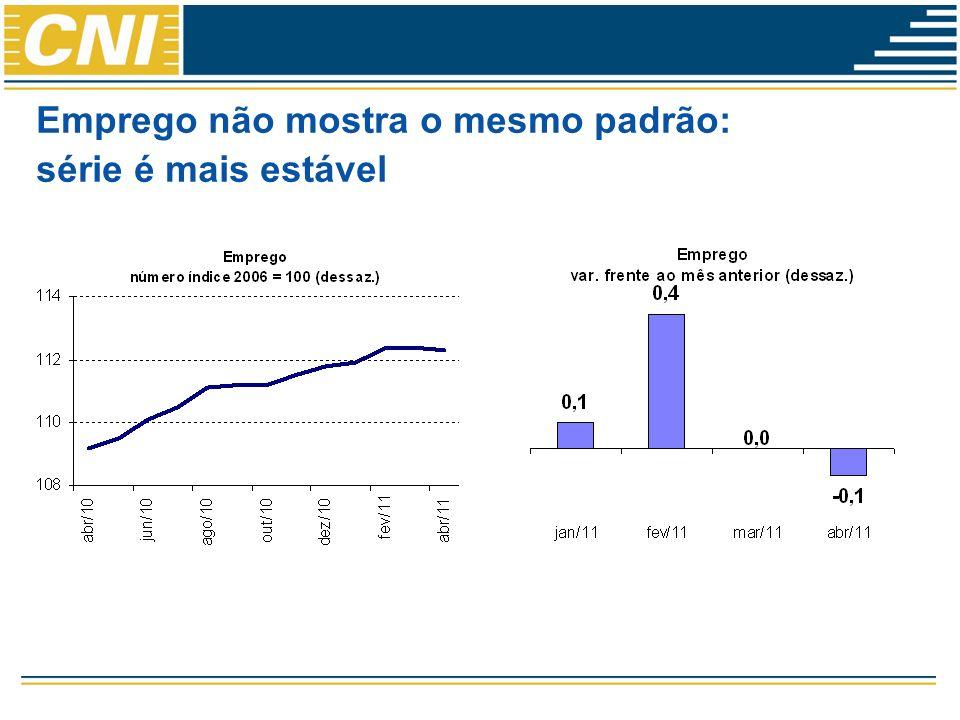 Estimativas do Mercado Financeiro Previsão realizada em 1 julho de 2011 Indicador20112012 IPCA (%)6,155,10 IGP-DI (%)5,915,00 Taxa de câmbio - média do período (R$/US$)1,611,67 Meta Taxa Selic - média do período (%a.a.)12,1612,50 Dívida Líquida do Setor Público (% do PIB)39,2638,00 PIB (% do crescimento)3,944,10 Produção Industrial (% do crescimento)3,344,50 Balança Comercial (US$ Bilhões)20,0010,10 Invest.