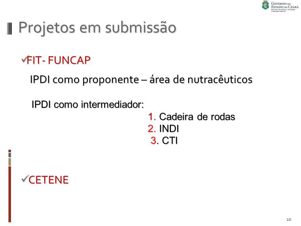 Projetos em submissão FIT- FUNCAP FIT- FUNCAP IPDI como proponente – área de nutracêuticos IPDI como proponente – área de nutracêuticos IPDI como intermediador: IPDI como intermediador: 1.