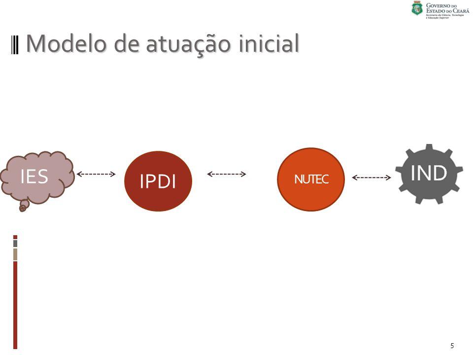 Modelo de atuação inicial NUTEC IES 5 IPDI