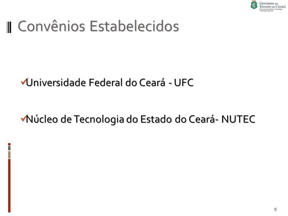 Convênios Estabelecidos Universidade Federal do Ceará - UFC Universidade Federal do Ceará - UFC Núcleo de Tecnologia do Estado do Ceará- NUTEC Núcleo de Tecnologia do Estado do Ceará- NUTEC 8