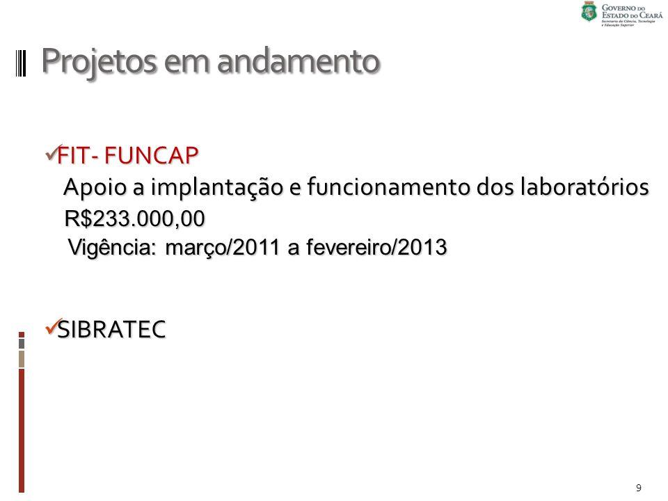 Projetos em andamento FIT- FUNCAP FIT- FUNCAP Apoio a implantação e funcionamento dos laboratórios Apoio a implantação e funcionamento dos laboratórios R$233.000,00 R$233.000,00 Vigência: março/2011 a fevereiro/2013 Vigência: março/2011 a fevereiro/2013 SIBRATEC SIBRATEC 9