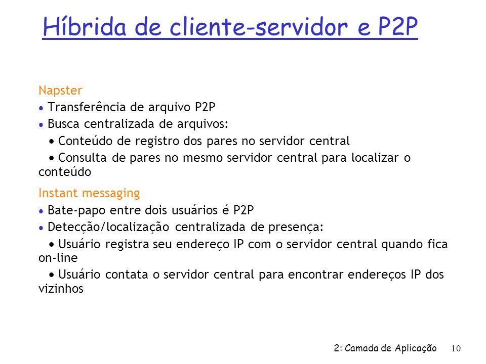 2: Camada de Aplicação 10 Napster Transferência de arquivo P2P Busca centralizada de arquivos: Conteúdo de registro dos pares no servidor central Cons