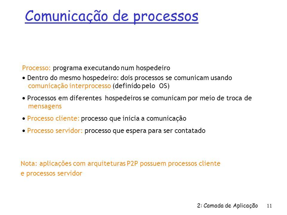 2: Camada de Aplicação 11 Processo: programa executando num hospedeiro Dentro do mesmo hospedeiro: dois processos se comunicam usando comunicação inte