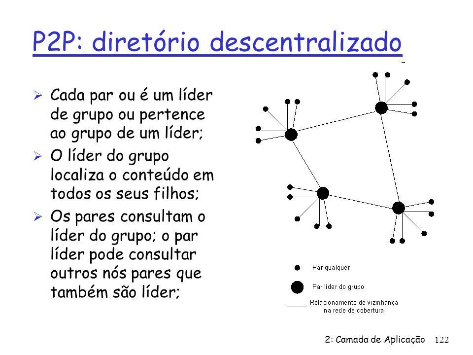 2: Camada de Aplicação 122 P2P: diretório descentralizado Ø Cada par ou é um líder de grupo ou pertence ao grupo de um líder; Ø O líder do grupo local