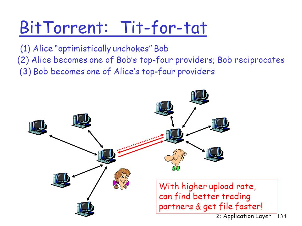 2: Application Layer 134 BitTorrent: Tit-for-tat (1) Alice optimistically unchokes Bob (2) Alice becomes one of Bobs top-four providers; Bob reciproca