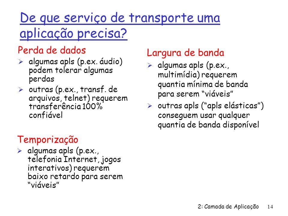 2: Camada de Aplicação 14 De que serviço de transporte uma aplicação precisa? Perda de dados Ø algumas apls (p.ex. áudio) podem tolerar algumas perdas