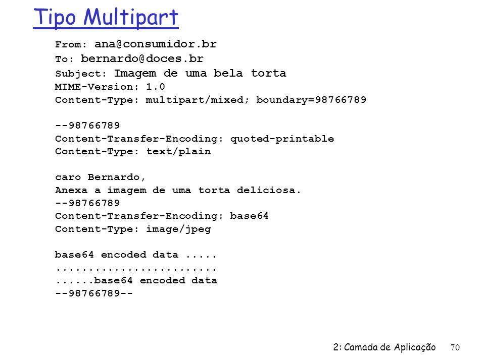2: Camada de Aplicação 70 Tipo Multipart From: ana@consumidor.br To: bernardo@doces.br Subject: Imagem de uma bela torta MIME-Version: 1.0 Content-Typ