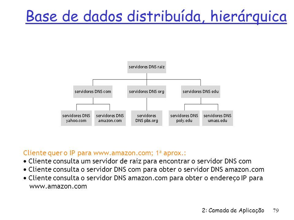 2: Camada de Aplicação 79 Cliente quer o IP para www.amazon.com; 1 a aprox.: Cliente consulta um servidor de raiz para encontrar o servidor DNS com Cl