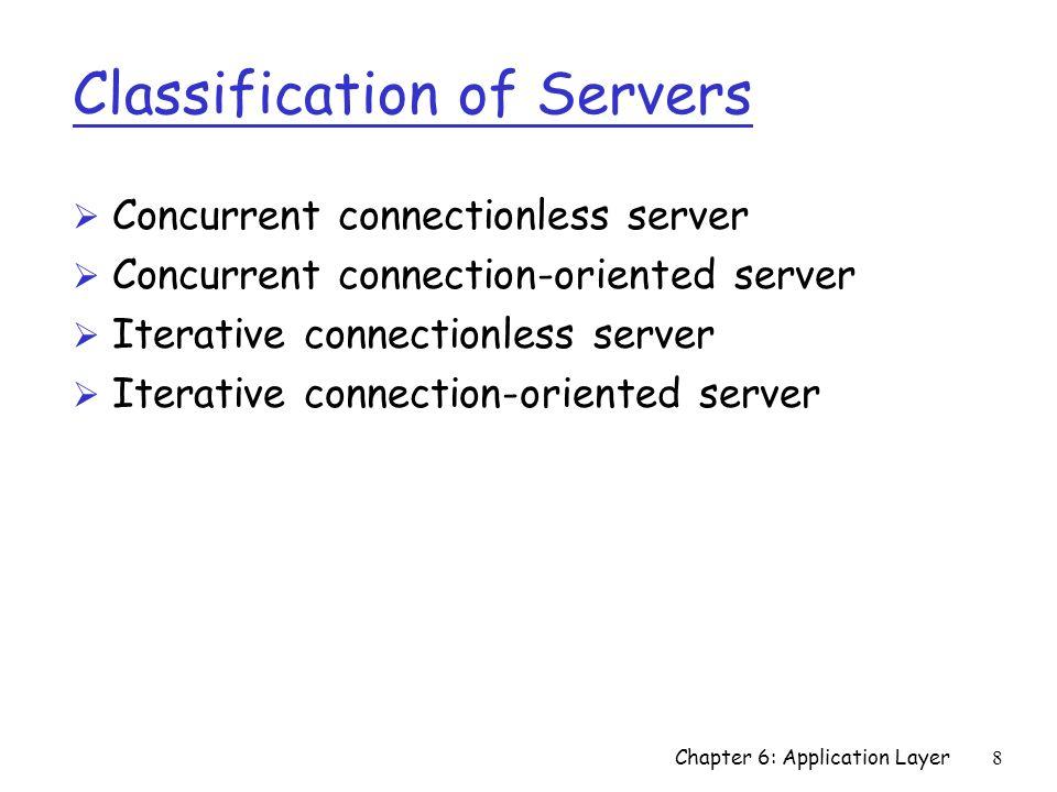 2: Camada de Aplicação 9 Nem sempre no servidor Sistemas finais arbitrários comunicam-se diretamente Pares são intermitentemente conectados e trocam endereços IP Ex.: Gnutella Altamente escaláveis mas difíceis de gerenciar Arquitetura P2P pura