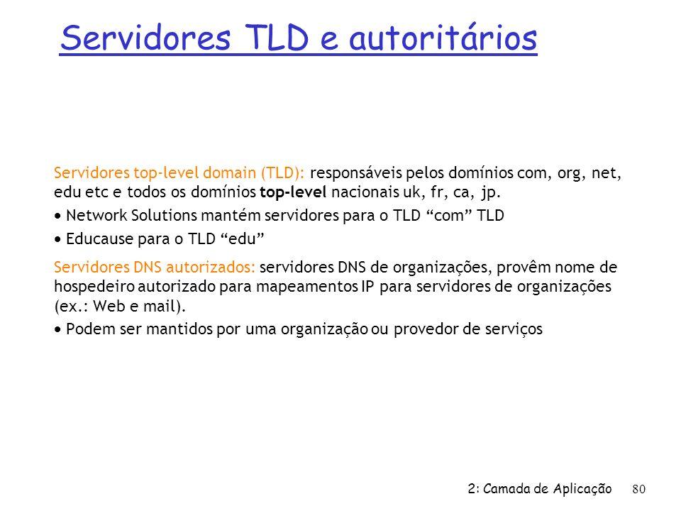 2: Camada de Aplicação 80 Servidores top-level domain (TLD): responsáveis pelos domínios com, org, net, edu etc e todos os domínios top-level nacionai