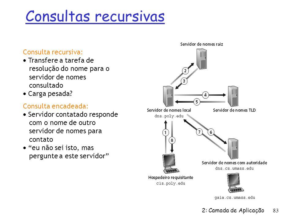 2: Camada de Aplicação 83 Consulta recursiva: Transfere a tarefa de resolução do nome para o servidor de nomes consultado Carga pesada? Consulta encad