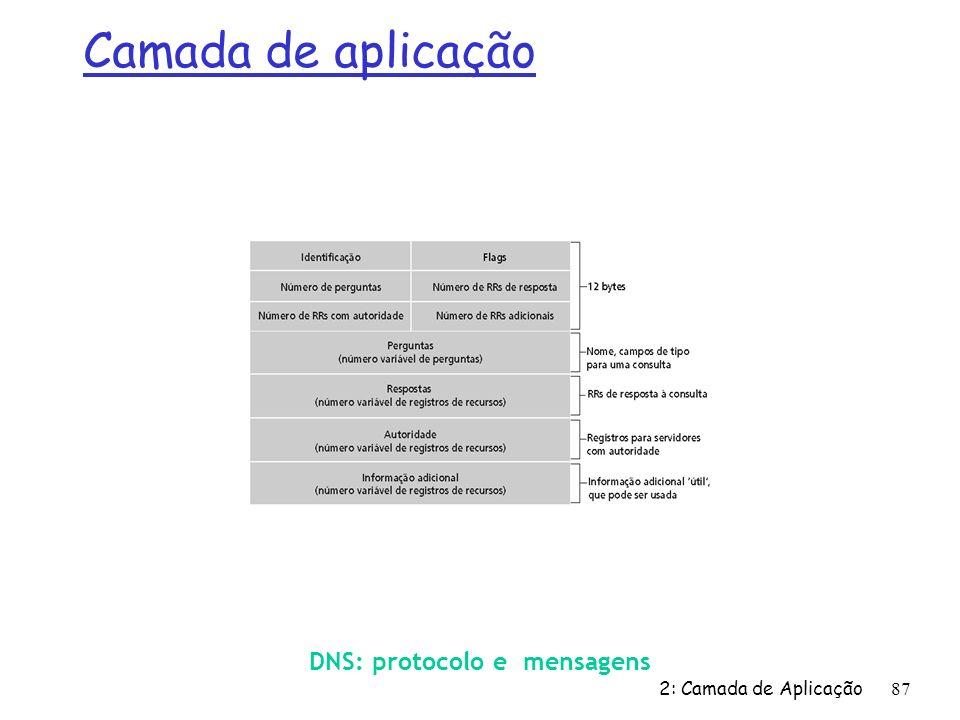 2: Camada de Aplicação 87 DNS: protocolo e mensagens Camada de aplicação