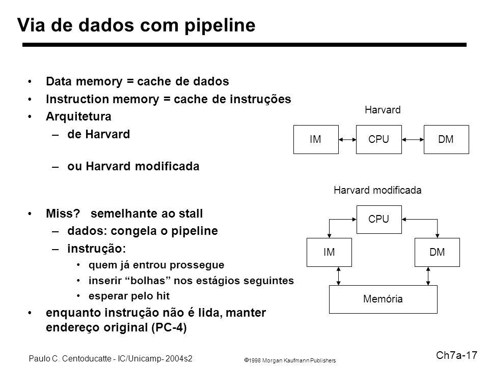 1998 Morgan Kaufmann Publishers Paulo C. Centoducatte - IC/Unicamp- 2004s2 Ch7a-17 Via de dados com pipeline Data memory = cache de dados Instruction