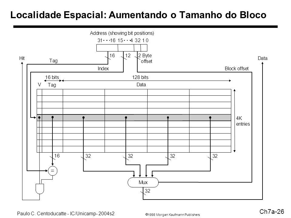1998 Morgan Kaufmann Publishers Paulo C. Centoducatte - IC/Unicamp- 2004s2 Ch7a-26 Localidade Espacial: Aumentando o Tamanho do Bloco Address (showing