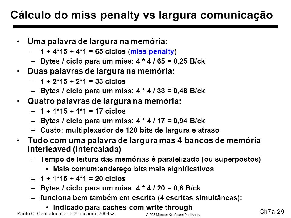 1998 Morgan Kaufmann Publishers Paulo C. Centoducatte - IC/Unicamp- 2004s2 Ch7a-29 Cálculo do miss penalty vs largura comunicação Uma palavra de largu