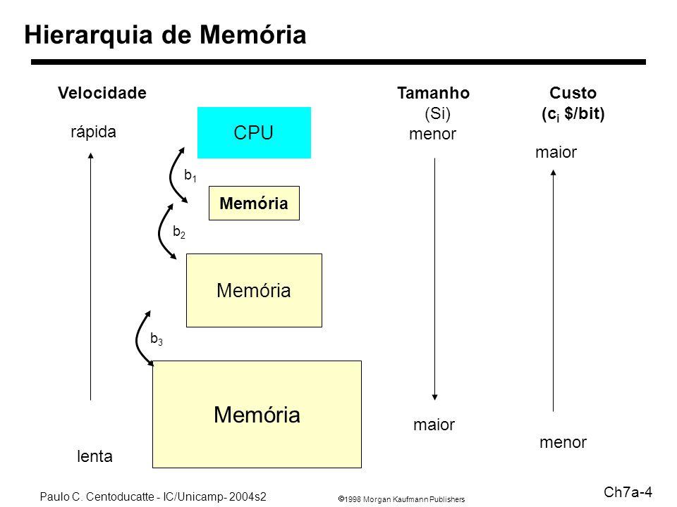 1998 Morgan Kaufmann Publishers Paulo C. Centoducatte - IC/Unicamp- 2004s2 Ch7a-4 Custo (c i $/bit) maior menor Hierarquia de Memória CPU Memória Velo