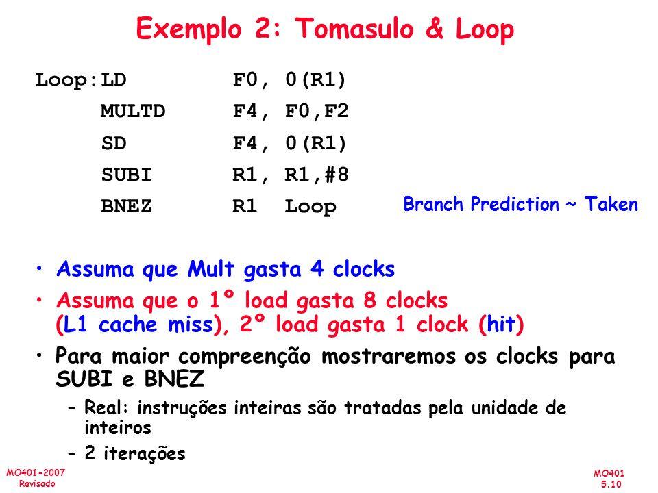 MO401 5.10 MO401-2007 Revisado Exemplo 2: Tomasulo & Loop Loop:LDF0, 0(R1) MULTDF4, F0,F2 SDF4, 0(R1) SUBIR1, R1,#8 BNEZR1 Loop Assuma que Mult gasta