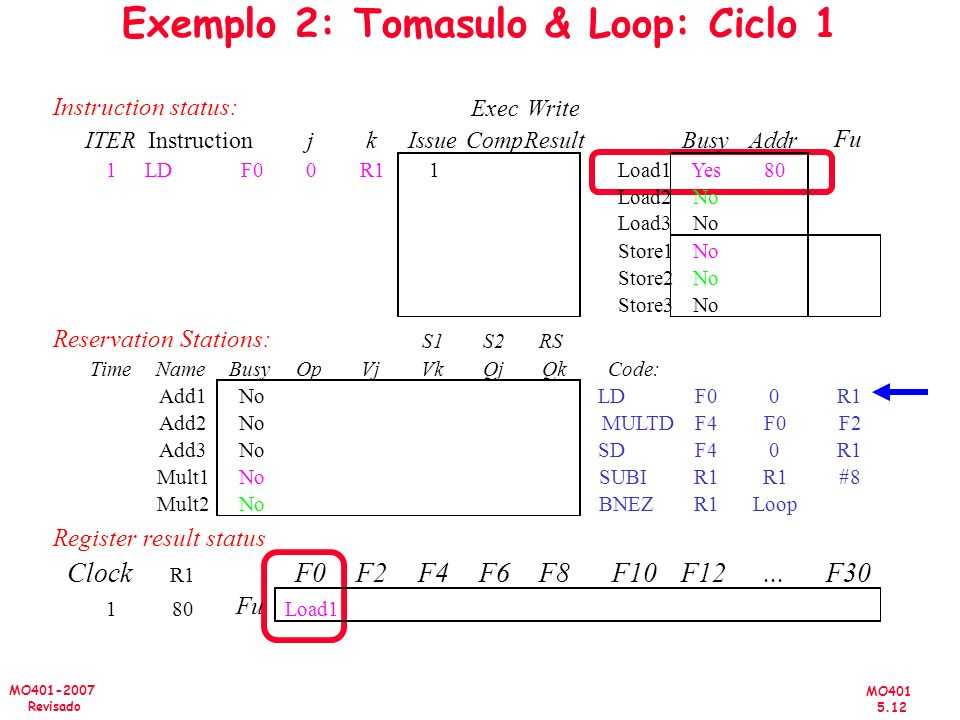MO401 5.12 MO401-2007 Revisado Exemplo 2: Tomasulo & Loop: Ciclo 1