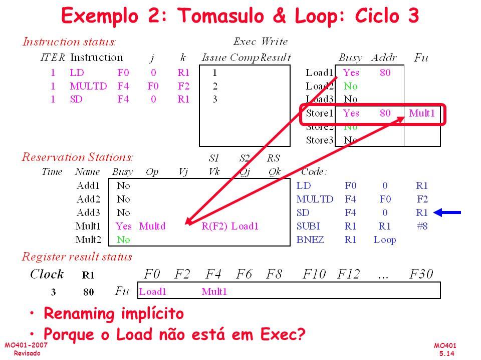 MO401 5.14 MO401-2007 Revisado Exemplo 2: Tomasulo & Loop: Ciclo 3 Renaming implícito Porque o Load não está em Exec?