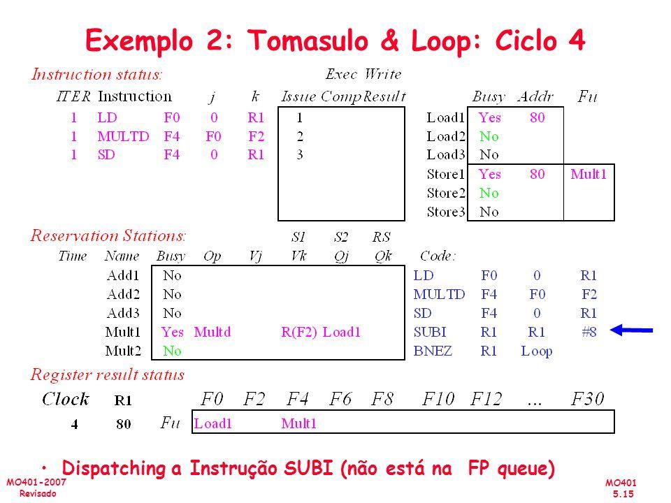 MO401 5.15 MO401-2007 Revisado Exemplo 2: Tomasulo & Loop: Ciclo 4 Dispatching a Instrução SUBI (não está na FP queue)