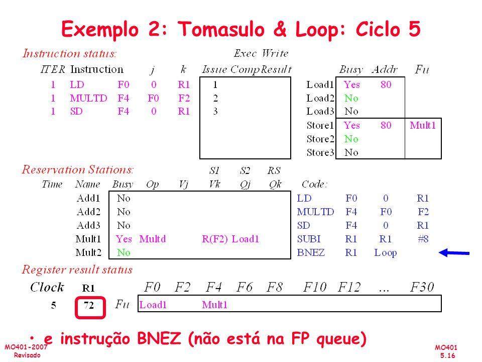 MO401 5.16 MO401-2007 Revisado Exemplo 2: Tomasulo & Loop: Ciclo 5 e instrução BNEZ (não está na FP queue)
