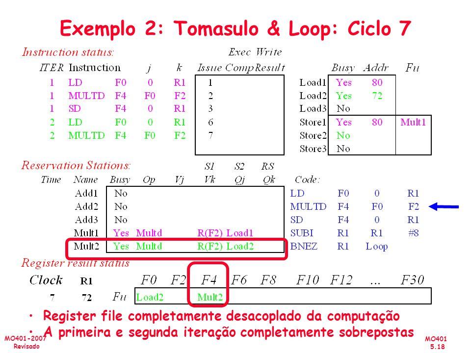 MO401 5.18 MO401-2007 Revisado Exemplo 2: Tomasulo & Loop: Ciclo 7 Register file completamente desacoplado da computação A primeira e segunda iteração