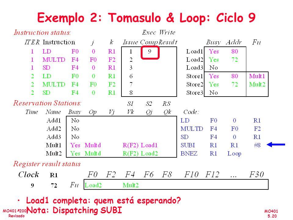 MO401 5.20 MO401-2007 Revisado Exemplo 2: Tomasulo & Loop: Ciclo 9 Load1 completa: quem está esperando? Nota: Dispatching SUBI