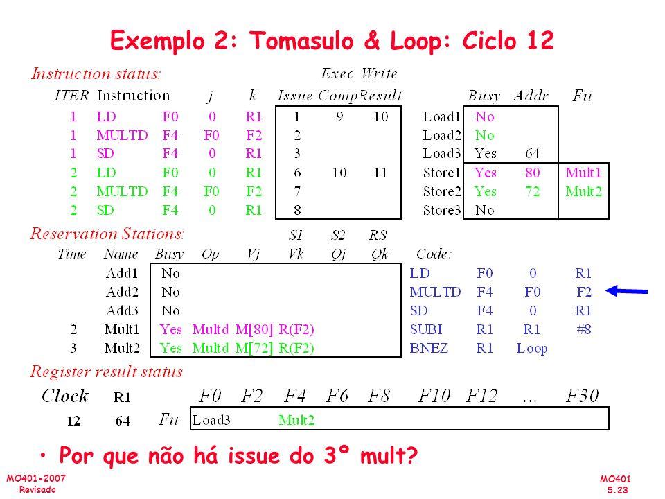 MO401 5.23 MO401-2007 Revisado Exemplo 2: Tomasulo & Loop: Ciclo 12 Por que não há issue do 3º mult?