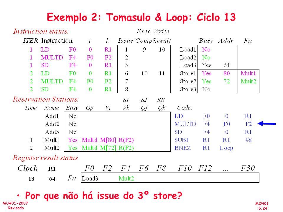 MO401 5.24 MO401-2007 Revisado Exemplo 2: Tomasulo & Loop: Ciclo 13 Por que não há issue do 3º store?