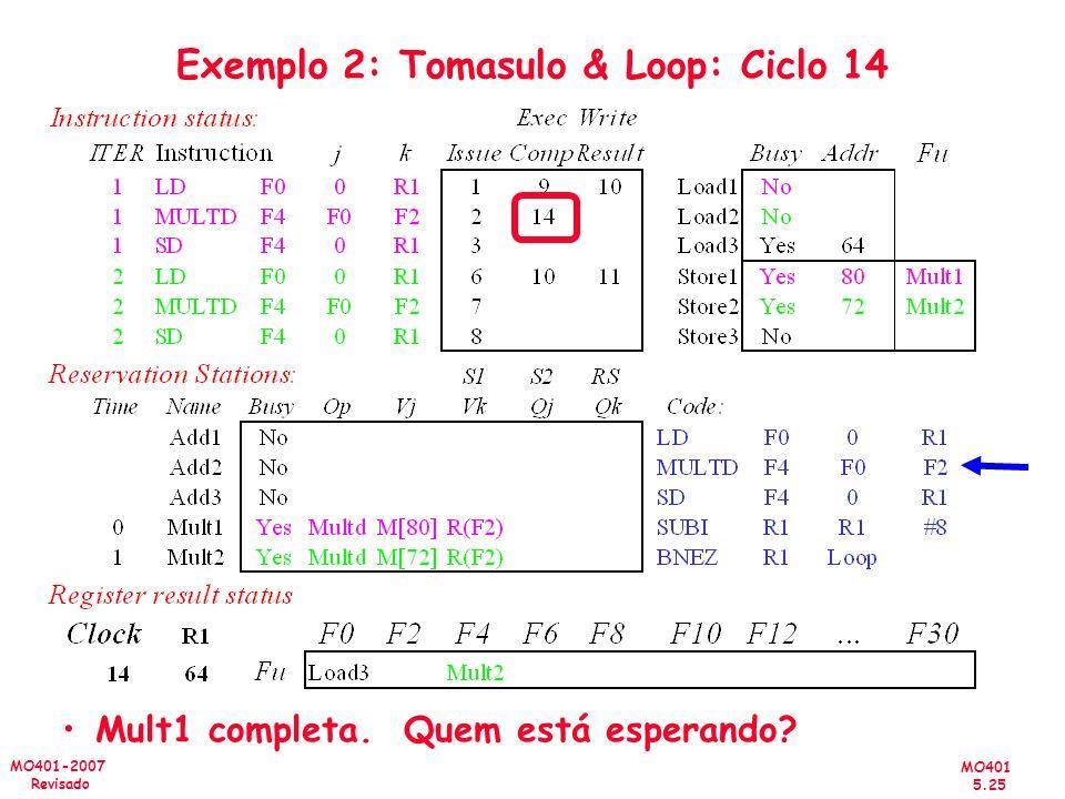 MO401 5.25 MO401-2007 Revisado Exemplo 2: Tomasulo & Loop: Ciclo 14 Mult1 completa. Quem está esperando?