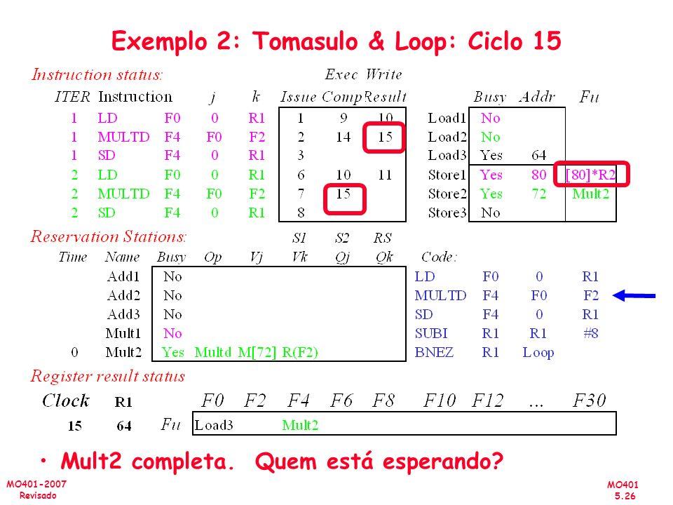 MO401 5.26 MO401-2007 Revisado Exemplo 2: Tomasulo & Loop: Ciclo 15 Mult2 completa. Quem está esperando?