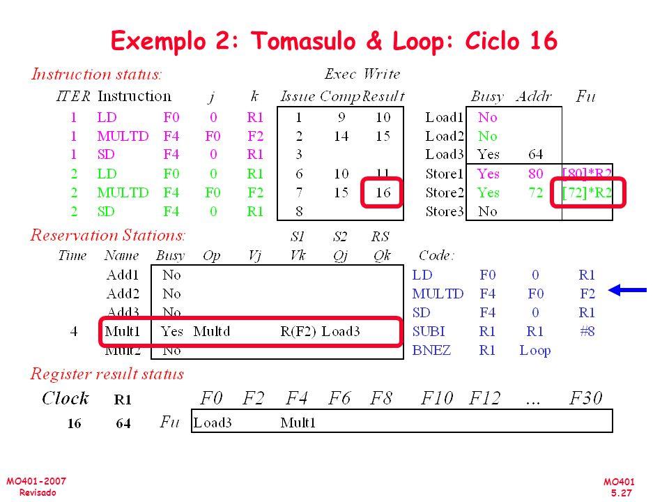 MO401 5.27 MO401-2007 Revisado Exemplo 2: Tomasulo & Loop: Ciclo 16