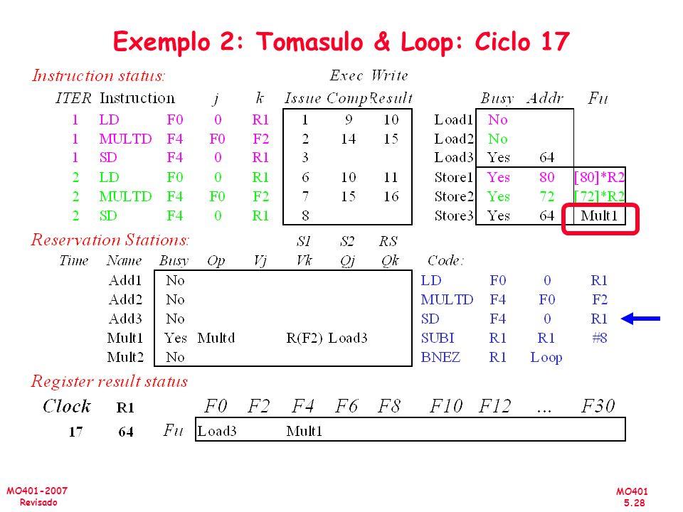 MO401 5.28 MO401-2007 Revisado Exemplo 2: Tomasulo & Loop: Ciclo 17