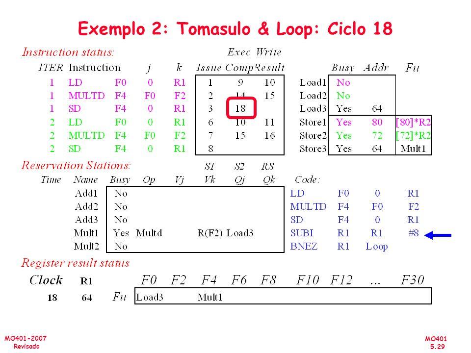 MO401 5.29 MO401-2007 Revisado Exemplo 2: Tomasulo & Loop: Ciclo 18