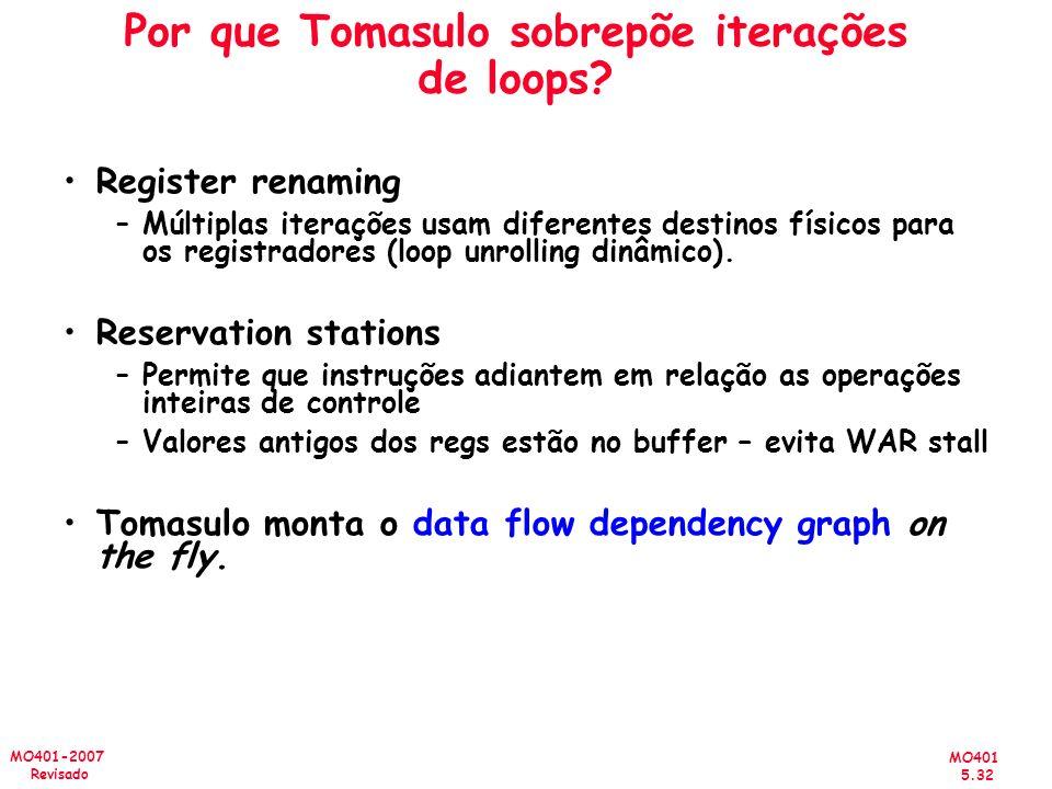 MO401 5.32 MO401-2007 Revisado Por que Tomasulo sobrepõe iterações de loops? Register renaming –Múltiplas iterações usam diferentes destinos físicos p