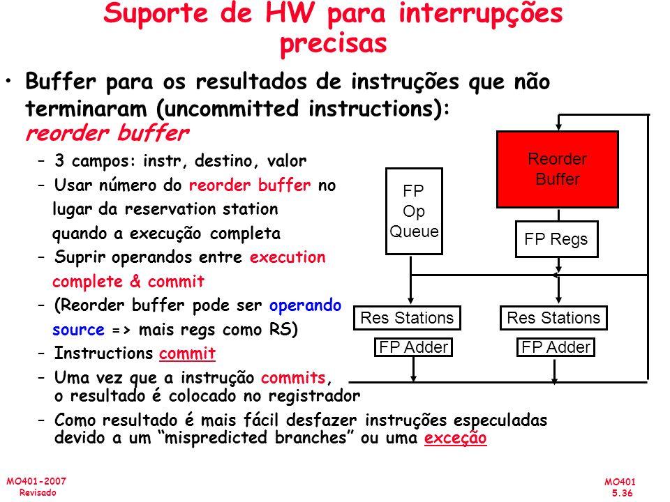 MO401 5.36 MO401-2007 Revisado Suporte de HW para interrupções precisas Buffer para os resultados de instruções que não terminaram (uncommitted instru