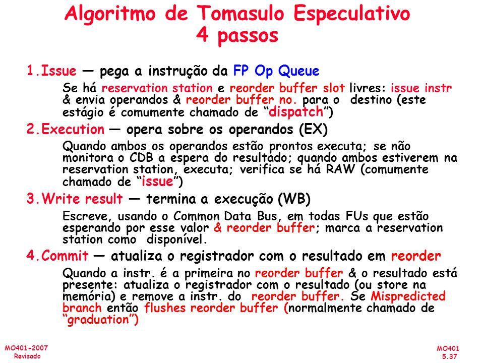 MO401 5.37 MO401-2007 Revisado Algoritmo de Tomasulo Especulativo 4 passos 1.Issue pega a instrução da FP Op Queue Se há reservation station e reorder