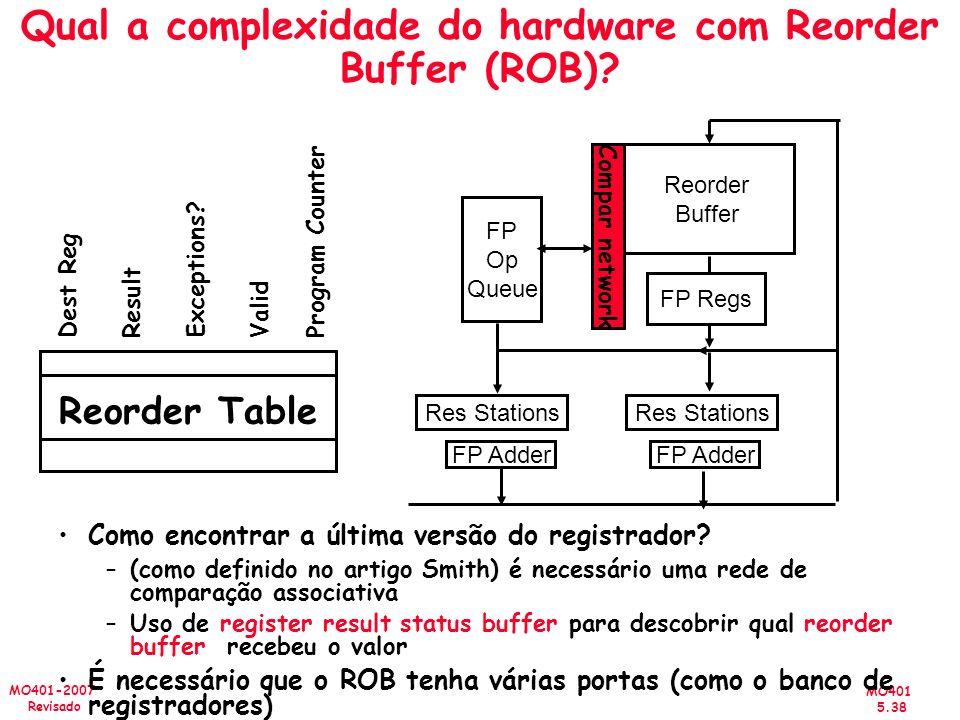 MO401 5.38 MO401-2007 Revisado Qual a complexidade do hardware com Reorder Buffer (ROB)? Reorder Buffer FP Op Queue FP Adder Res Stations FP Regs Comp