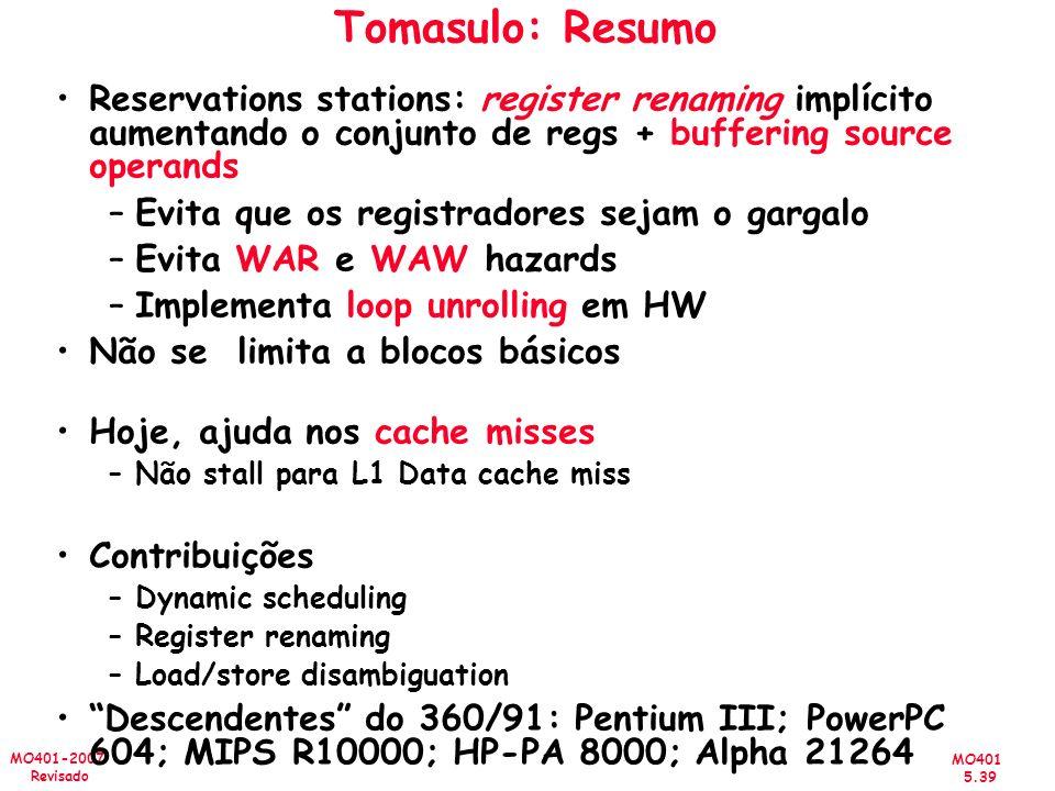 MO401 5.39 MO401-2007 Revisado Tomasulo: Resumo Reservations stations: register renaming implícito aumentando o conjunto de regs + buffering source op