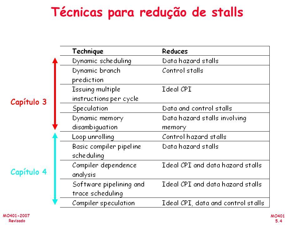 MO401 5.4 MO401-2007 Revisado Técnicas para redução de stalls Capítulo 3 Capítulo 4