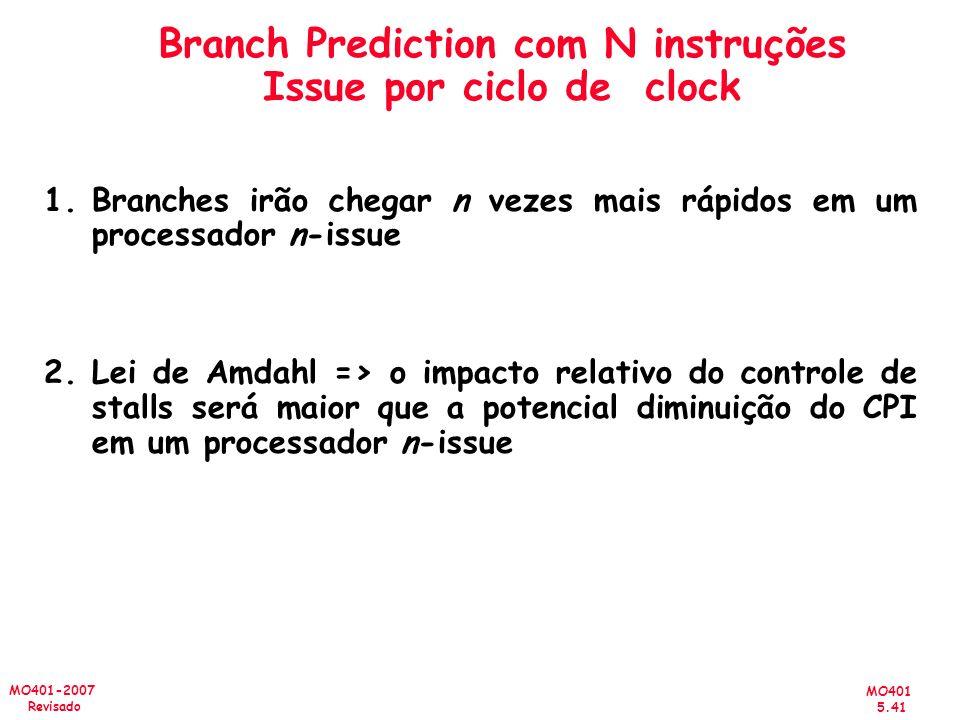 MO401 5.41 MO401-2007 Revisado Branch Prediction com N instruções Issue por ciclo de clock 1.Branches irão chegar n vezes mais rápidos em um processad