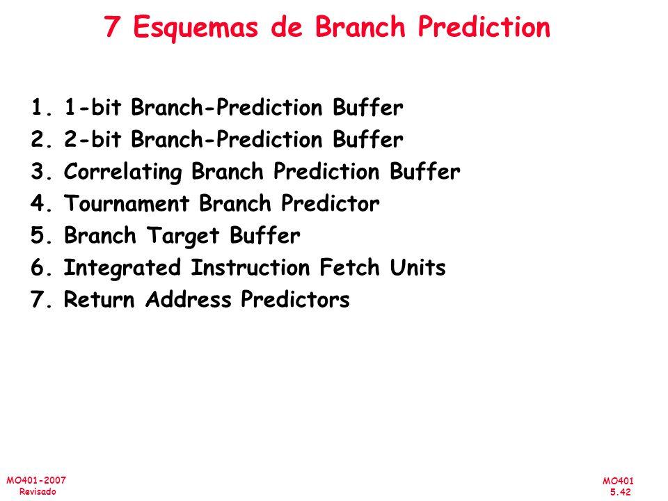 MO401 5.42 MO401-2007 Revisado 7 Esquemas de Branch Prediction 1.1-bit Branch-Prediction Buffer 2.2-bit Branch-Prediction Buffer 3.Correlating Branch