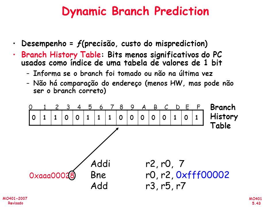 MO401 5.43 MO401-2007 Revisado Dynamic Branch Prediction Desempenho = ƒ(precisão, custo do misprediction) Branch History Table: Bits menos significati