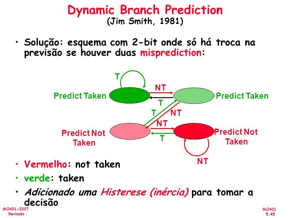 MO401 5.45 MO401-2007 Revisado Solução: esquema com 2-bit onde só há troca na previsão se houver duas misprediction: Vermelho: not taken verde: taken