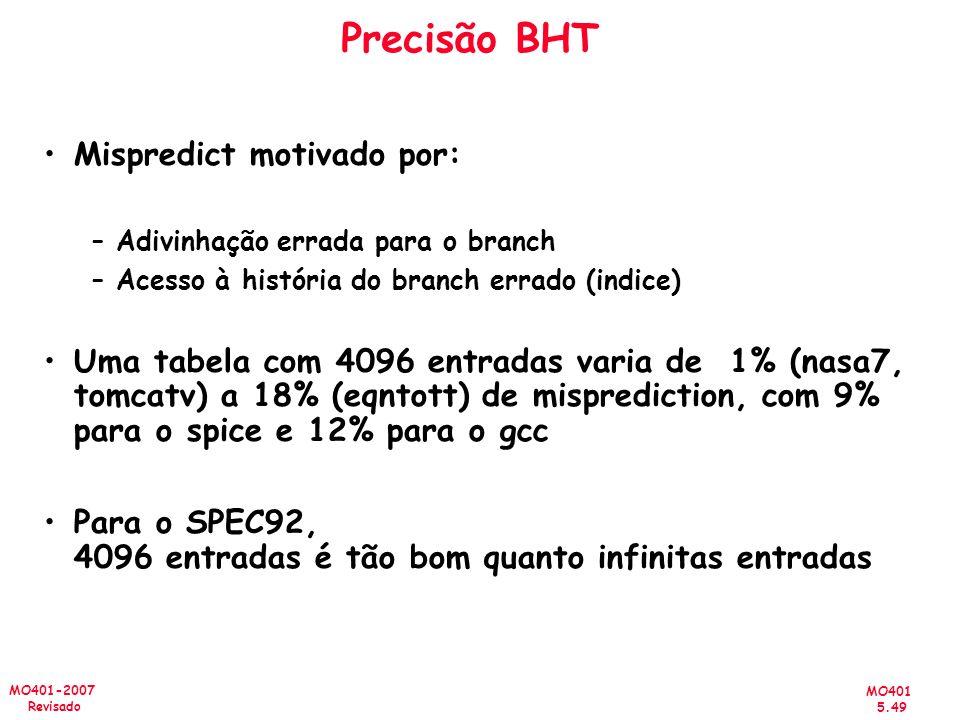 MO401 5.49 MO401-2007 Revisado Precisão BHT Mispredict motivado por: –Adivinhação errada para o branch –Acesso à história do branch errado (indice) Um