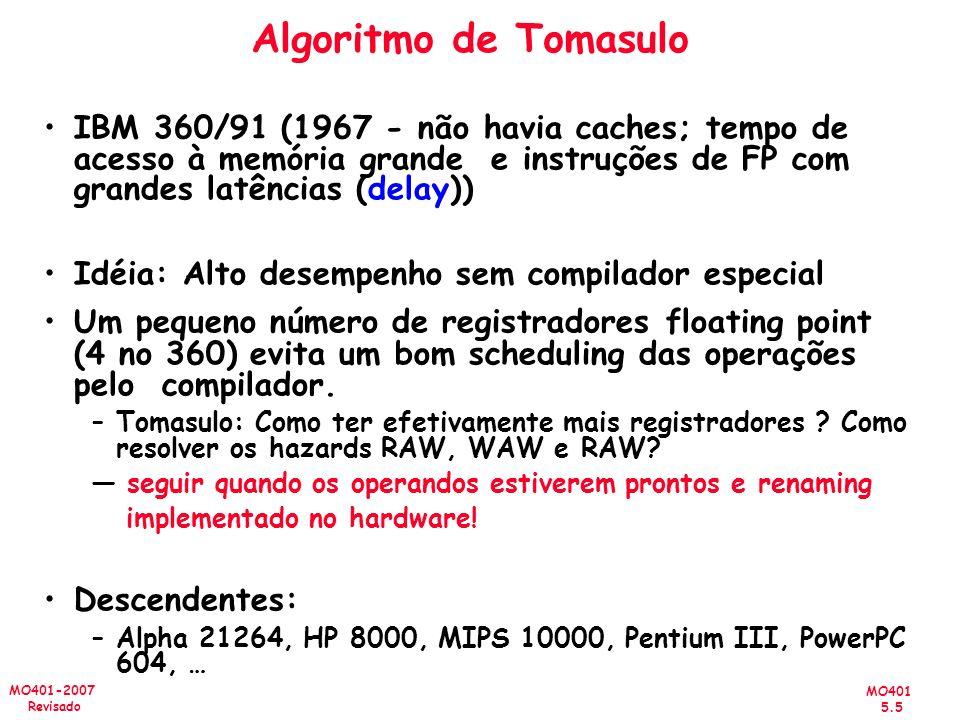 MO401 5.5 MO401-2007 Revisado Algoritmo de Tomasulo IBM 360/91 (1967 - não havia caches; tempo de acesso à memória grande e instruções de FP com grand