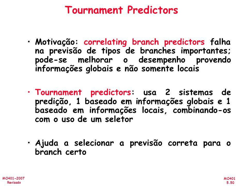 MO401 5.50 MO401-2007 Revisado Tournament Predictors Motivação: correlating branch predictors falha na previsão de tipos de branches importantes; pode