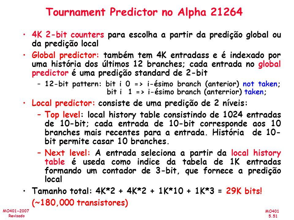 MO401 5.51 MO401-2007 Revisado Tournament Predictor no Alpha 21264 4K 2-bit counters para escolha a partir da predição global ou da predição local Glo