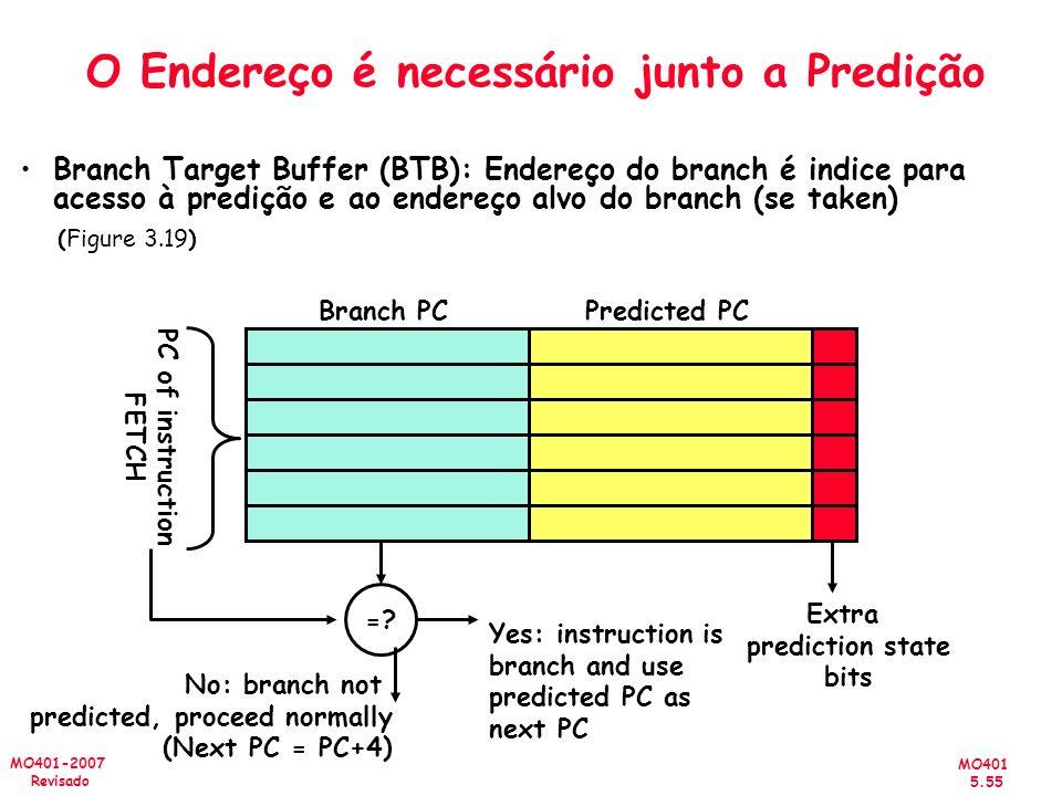 MO401 5.55 MO401-2007 Revisado O Endereço é necessário junto a Predição Branch Target Buffer (BTB): Endereço do branch é indice para acesso à predição