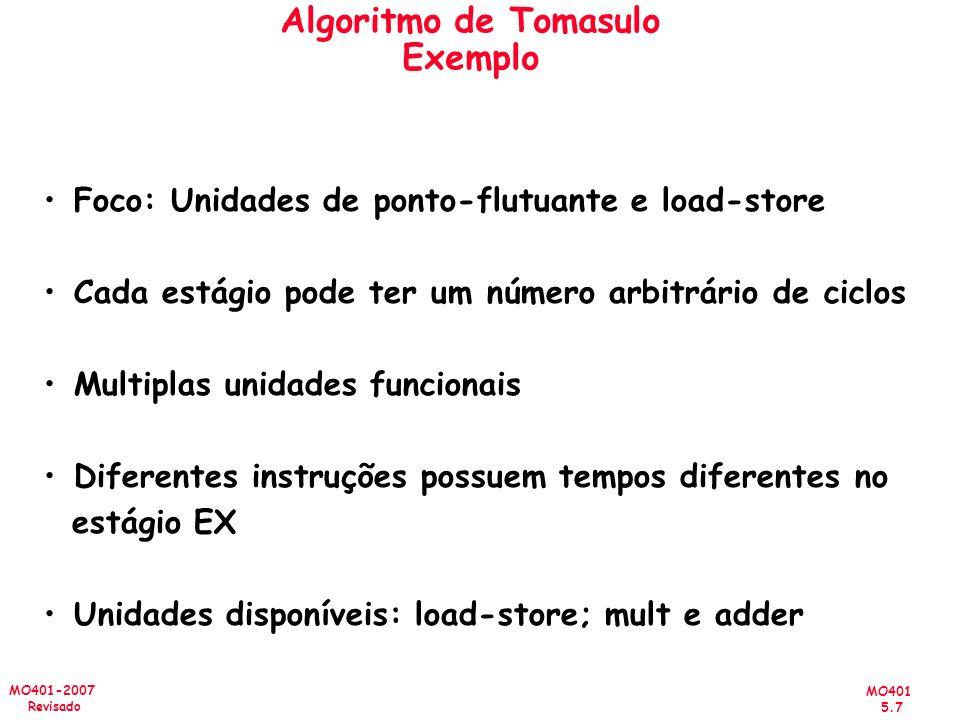MO401 5.7 MO401-2007 Revisado Algoritmo de Tomasulo Exemplo Foco: Unidades de ponto-flutuante e load-store Cada estágio pode ter um número arbitrário